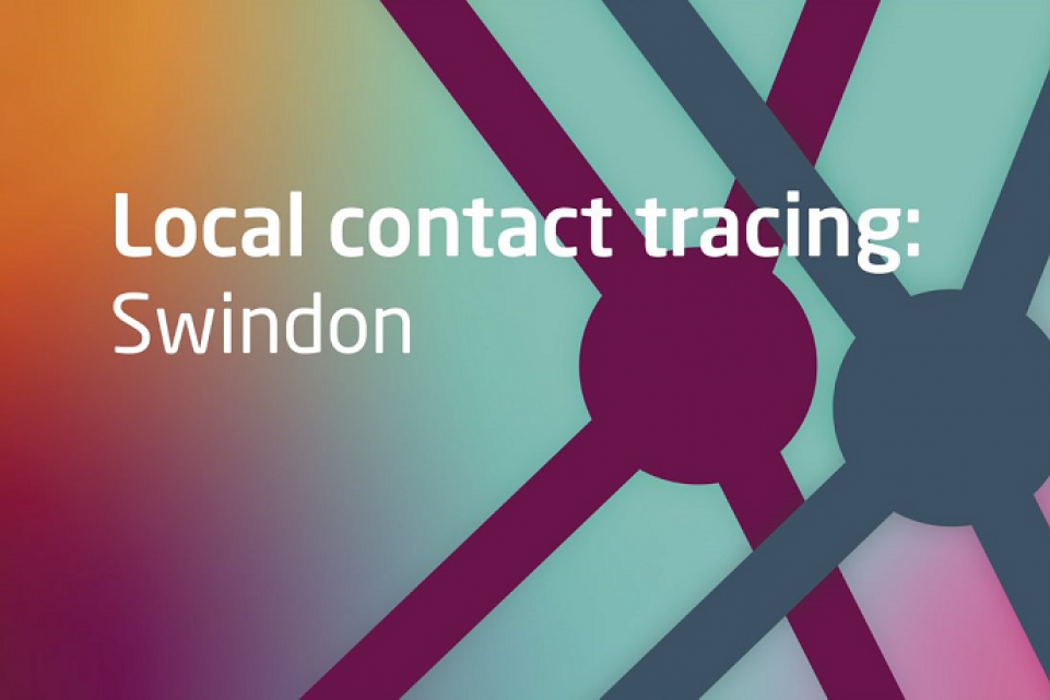 A descriptive design with text: Local contact tracing: Swindon